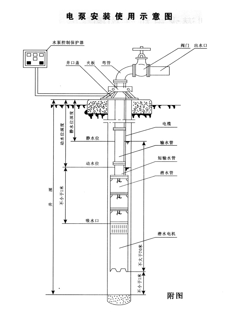 电路 电路图 电子 户型 户型图 平面图 原理图 800_1050 竖版 竖屏